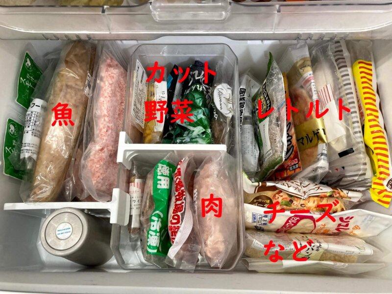 肉・魚・レトルトなどざっくり分けて立てて収納した冷凍室下段